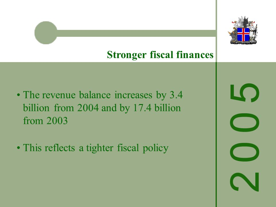 2 0 0 52 0 0 5 The revenue balance increases by 3.4 billion from 2004 and by 17.4 billion from 2003 This reflects a tighter fiscal policy Stronger fiscal finances