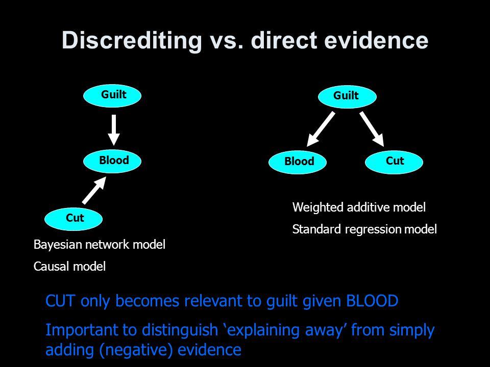 Discrediting vs.
