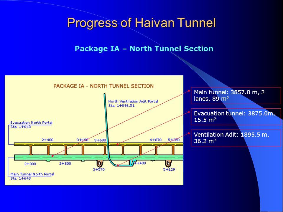 Progress of Haivan Tunnel Package IA – North Tunnel Section Main tunnel: 3857.0 m, 2 lanes, 89 m 2 Evacuation tunnel: 3875.0m, 15.5 m 2 Ventilation Adit: 1895.5 m, 36.2 m 2