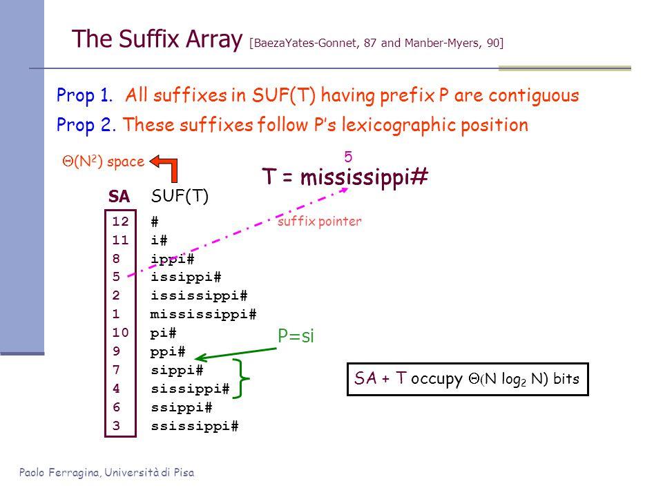 Paolo Ferragina, Università di Pisa The Suffix Array [BaezaYates-Gonnet, 87 and Manber-Myers, 90] Prop 1. All suffixes in SUF(T) having prefix P are c