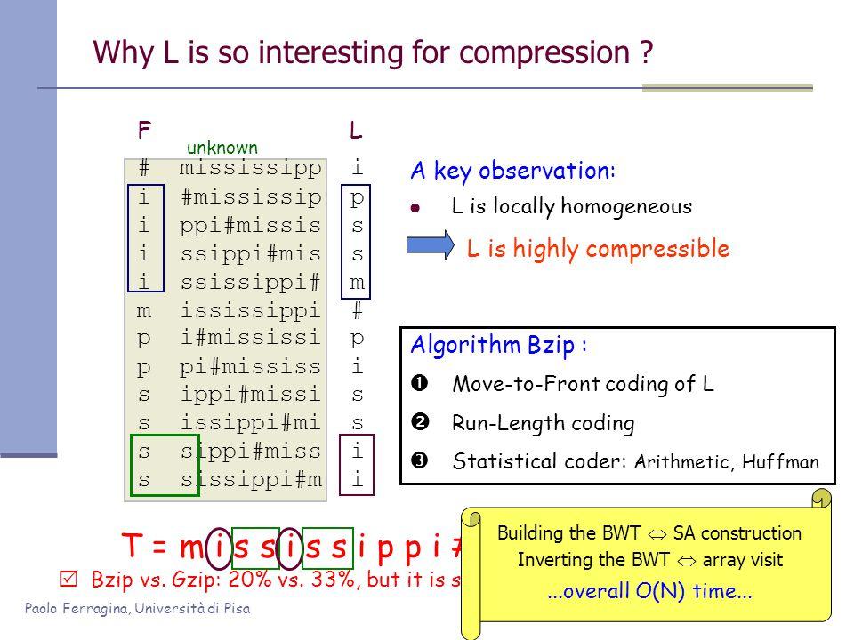 Paolo Ferragina, Università di Pisa Bzip vs. Gzip: 20% vs. 33%, but it is slower in (de)compression ! T = m i s s i s s i p p i # i #mississip p p i#m