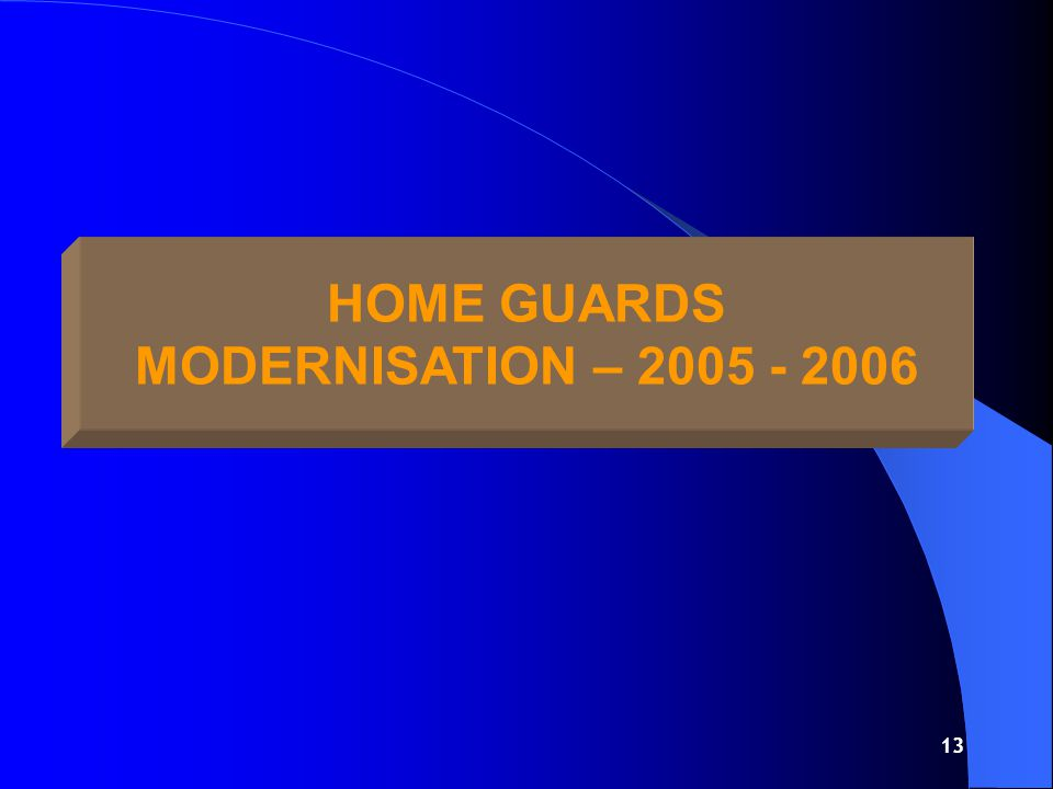 12 HOME GUARD MODERNISATION -2004-05 REVALIDATED AND PURCHASED Weaponry 7.62 mm SLR 2195 Nos.