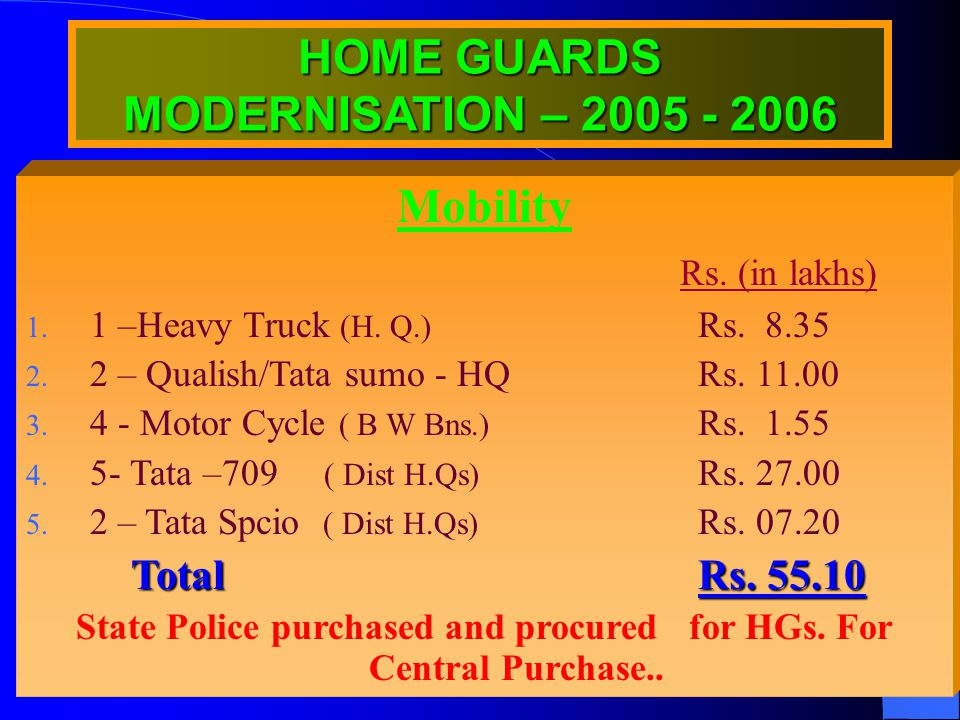 15 HOME GUARDS MODERNISATION – 2005 - 2006 CONSTRUCTION CONSTRUCTION Regional Training Centre ( Jarod ) Dist.