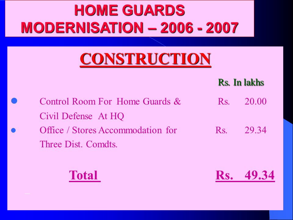 21 HOME GUARDS MODERNISATION – 2006 - 2007 Proposal sent to State Government for Home Guards Modernization for Rs.