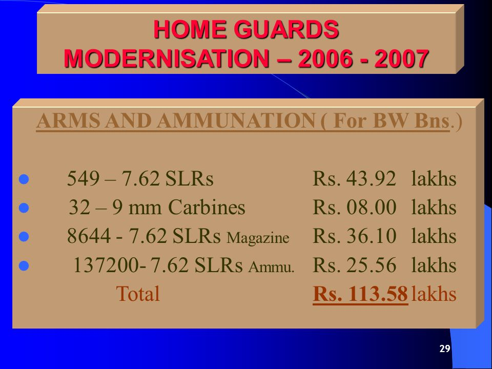 28 HOME GUARDS MODERNISATION – 2006 - 2007 Furniture 1.