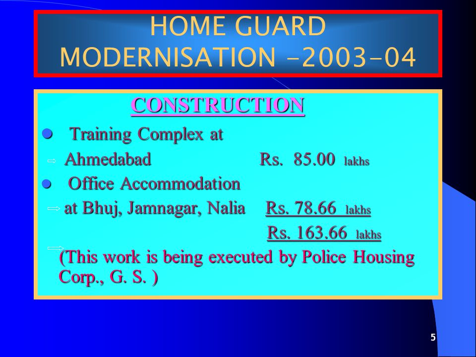 4 HOME GUARD MODERNISATION -2003-04 Equipments 1. 29 Fax Machines Rs.