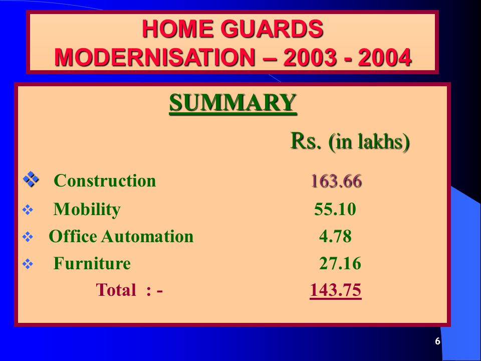 5 HOME GUARD MODERNISATION -2003-04 CONSTRUCTION CONSTRUCTION Training Complex at Training Complex at Ahmedabad Rs.