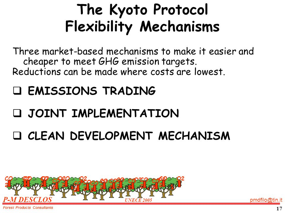 P-M DESCLOS UNECE 2005 pmdfilo@tin.it Forest Products Consultants 17 The Kyoto Protocol Flexibility Mechanisms Three market-based mechanisms to make it easier and cheaper to meet GHG emission targets.