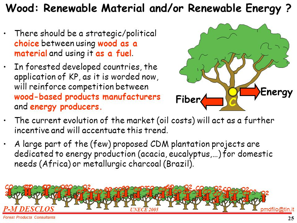 P-M DESCLOS UNECE 2005 pmdfilo@tin.it Forest Products Consultants 25 Wood: Renewable Material and/or Renewable Energy .