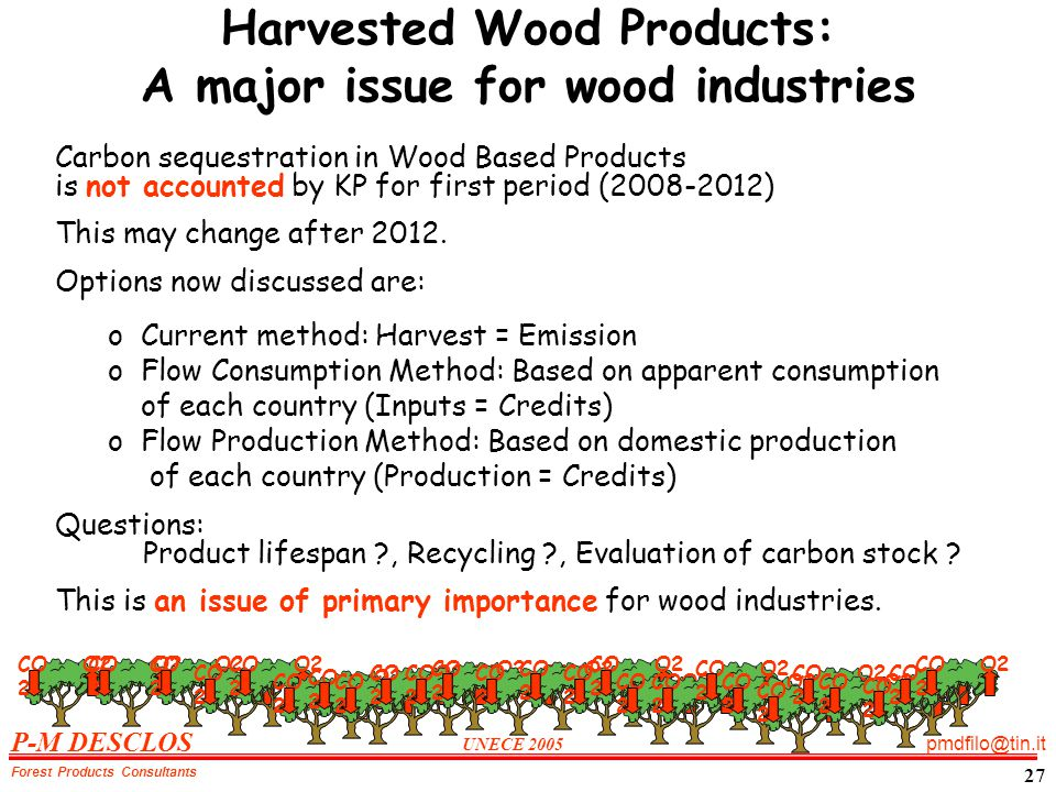 P-M DESCLOS UNECE 2005 pmdfilo@tin.it Forest Products Consultants 27 Harvested Wood Products: A major issue for wood industries Carbon sequestration in Wood Based Products is not accounted by KP for first period (2008-2012) This may change after 2012.