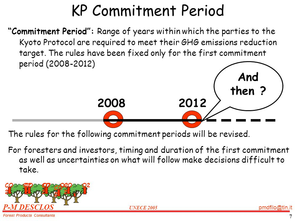 P-M DESCLOS UNECE 2005 pmdfilo@tin.it Forest Products Consultants 7 KP Commitment Period Commitment Period: Range of years within which the parties to the Kyoto Protocol are required to meet their GHG emissions reduction target.