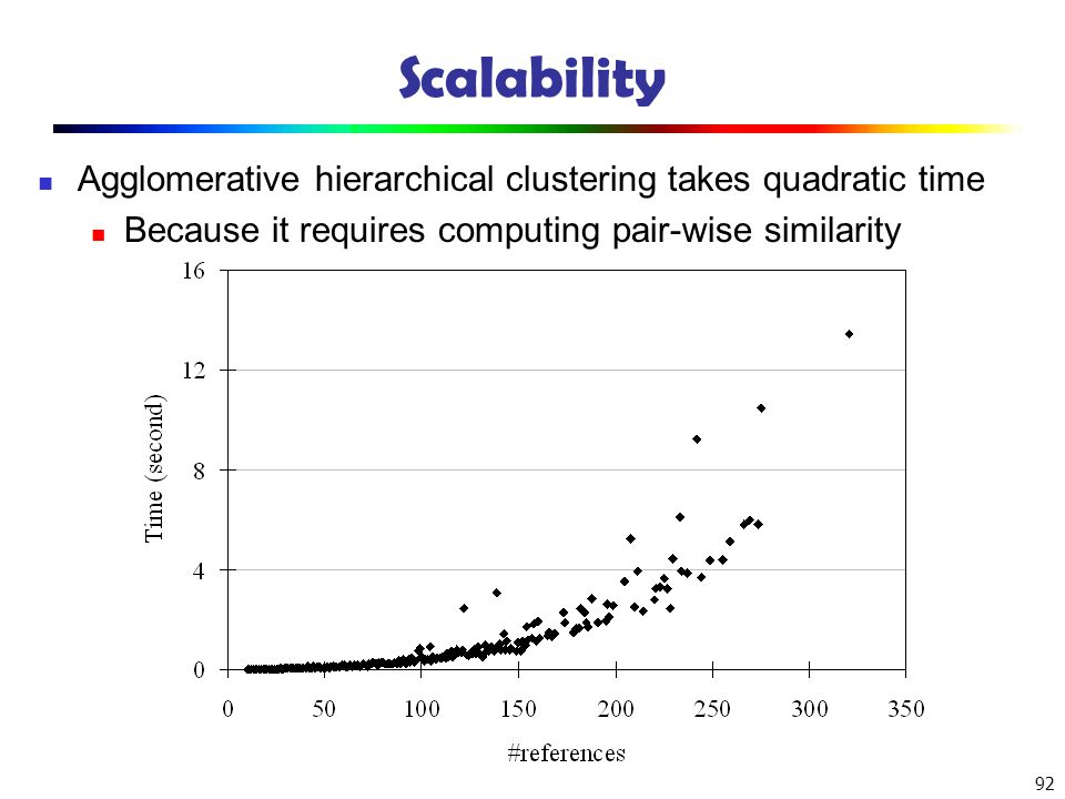 92 Scalability Agglomerative hierarchical clustering takes quadratic time Because it requires computing pair-wise similarity