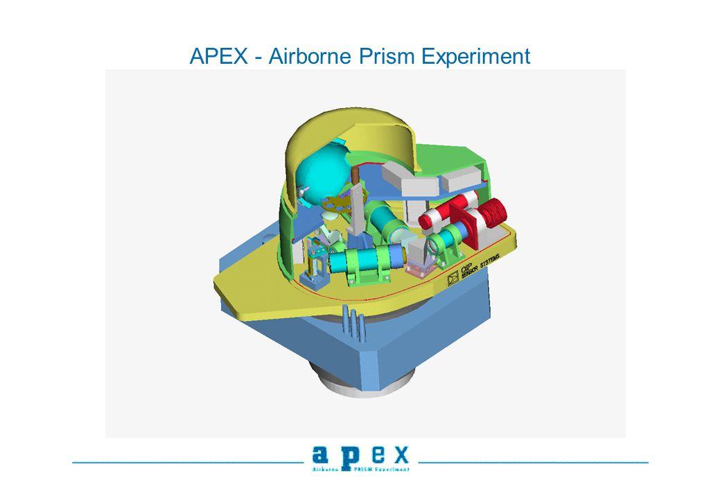 APEX - Airborne Prism Experiment