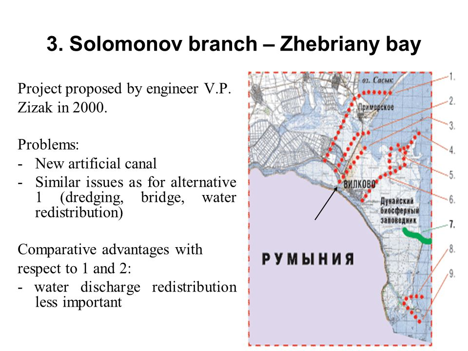 3. Solomonov branch – Zhebriany bay Project proposed by engineer V.P. Zizak in 2000. Problems: -New artificial canal -Similar issues as for alternativ