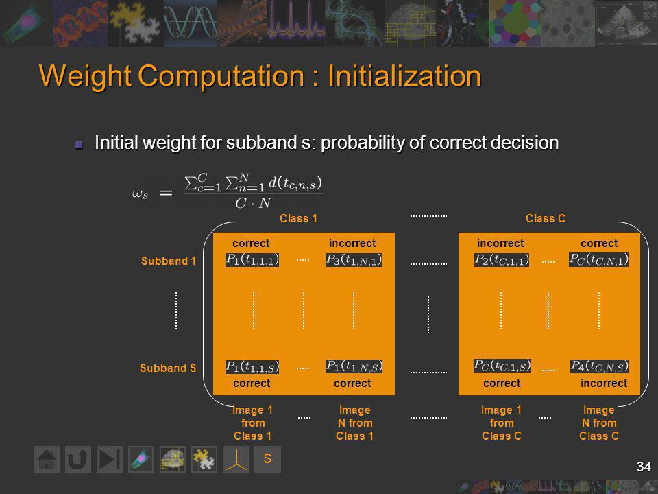S 34 Weight Computation : Initialization Initial weight for subband s: probability of correct decision Initial weight for subband s: probability of correct decision Class CClass 1 Subband S Image 1 from Class C Image 1 from Class 1 Subband 1 Image N from Class 1 Image N from Class C correctincorrect correct incorrectcorrect