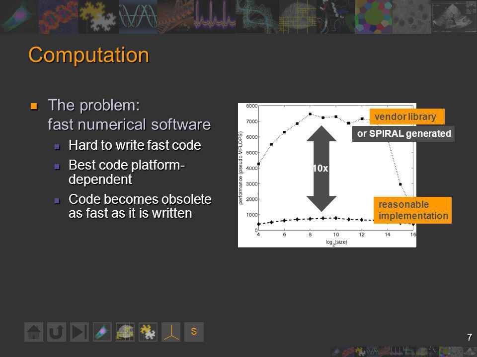 S 7 Computation The problem: fast numerical software The problem: fast numerical software Hard to write fast code Hard to write fast code Best code platform- dependent Best code platform- dependent Code becomes obsolete as fast as it is written Code becomes obsolete as fast as it is written reasonable implementation vendor library or SPIRAL generated 10x