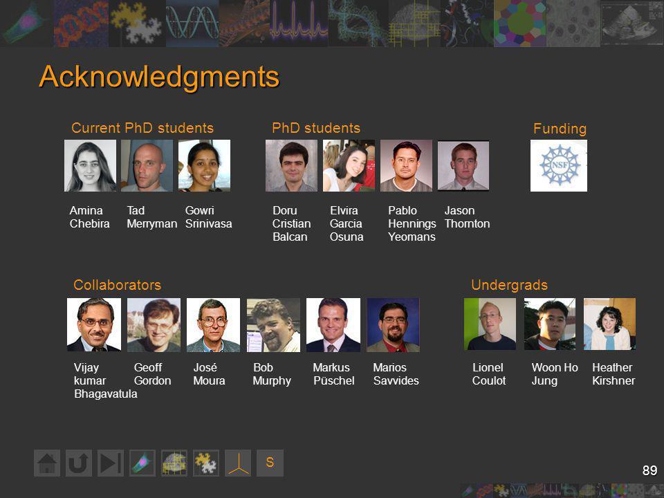 S 89 Acknowledgments Current PhD students Amina Chebira Tad Merryman Gowri Srinivasa PhD students Doru Cristian Balcan Elvira Garcia Osuna Pablo Henni