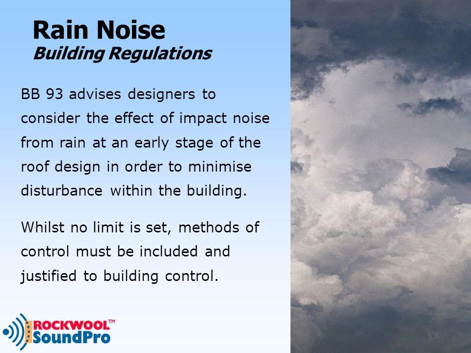 Rain Noise Testing BRE
