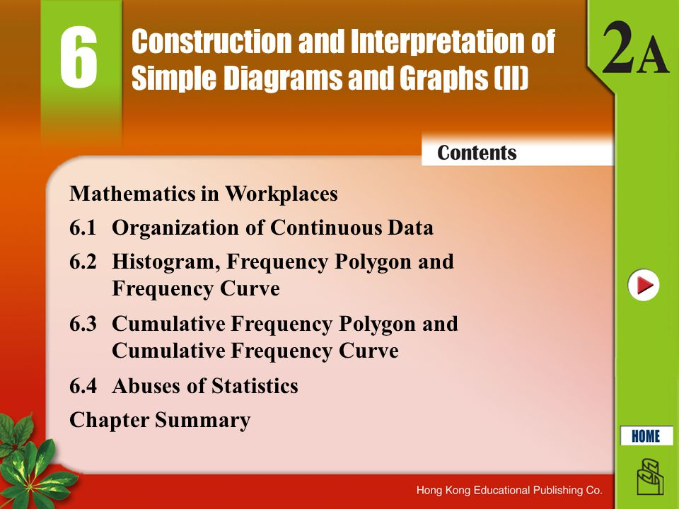 Construction and Interpretation of Simple Diagrams and Graphs (II) 6 6.1Organization of Continuous Data 6.2Histogram, Frequency Polygon and Frequency