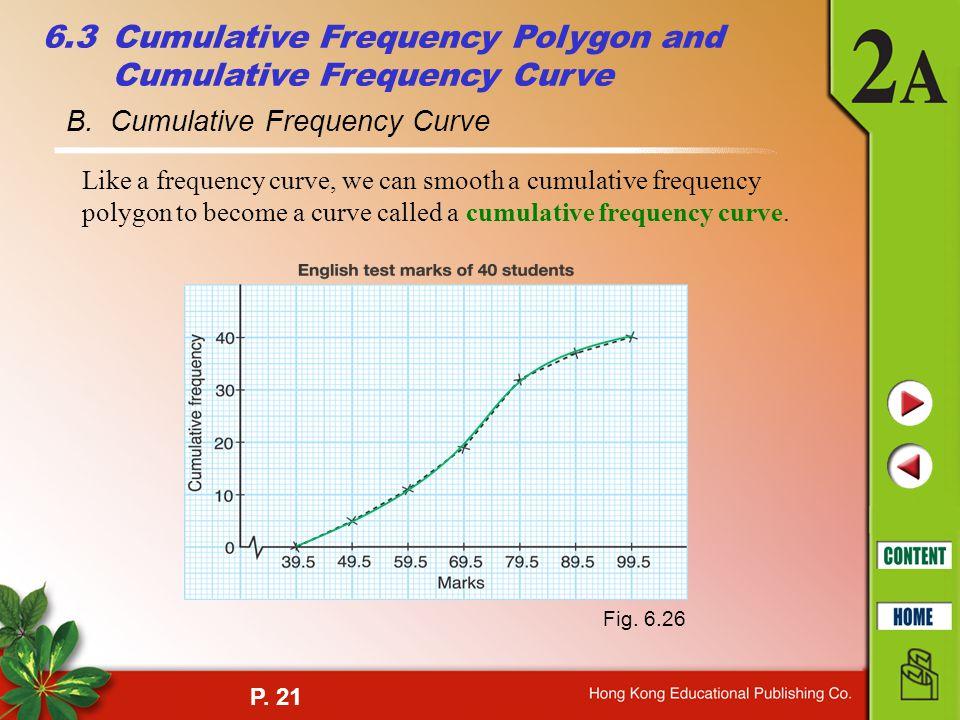 P. 21 B. Cumulative Frequency Curve Fig. 6.26 6.3Cumulative Frequency Polygon and Cumulative Frequency Curve Like a frequency curve, we can smooth a c