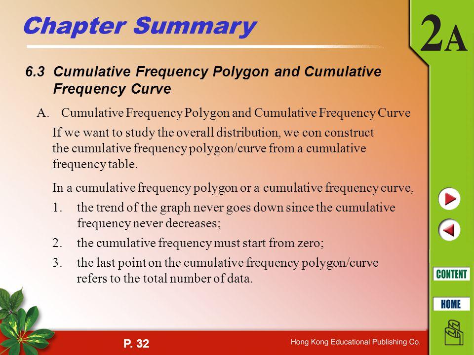 P. 32 6.3 Cumulative Frequency Polygon and Cumulative Frequency Curve Chapter Summary A.Cumulative Frequency Polygon and Cumulative Frequency Curve If