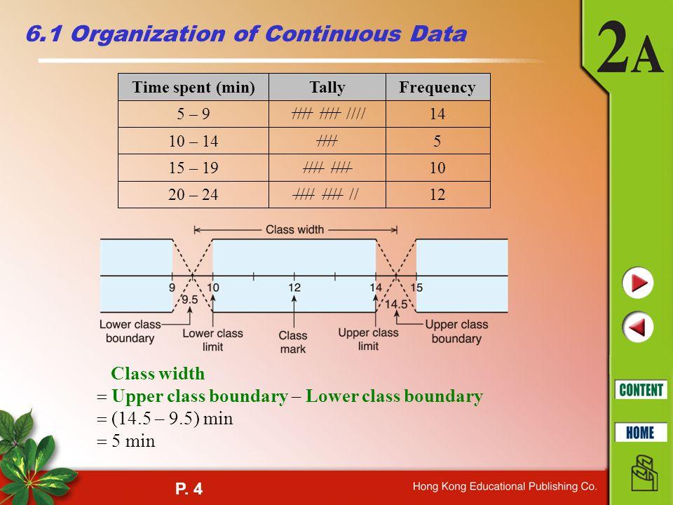P. 4 Class width Upper class boundary – Lower class boundary 6.1 Organization of Continuous Data (14.5 – 9.5) min 5 min 12//// //// //20 – 24 10//// 1