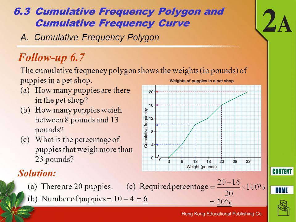 A. Cumulative Frequency Polygon 6.3Cumulative Frequency Polygon and Cumulative Frequency Curve The cumulative frequency polygon shows the weights (in