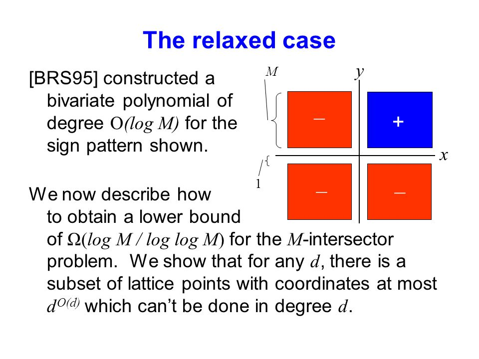 The relaxed case [BRS95] constructed a bivariate polynomial of degree O(log M) for the sign pattern shown.