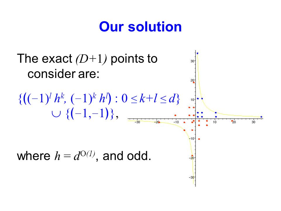 Our solution The exact (D+1) points to consider are: {( 1) l h k, ( 1) k h l : 0 k+l d} { 1, 1 }, where h = d O(1), and odd.