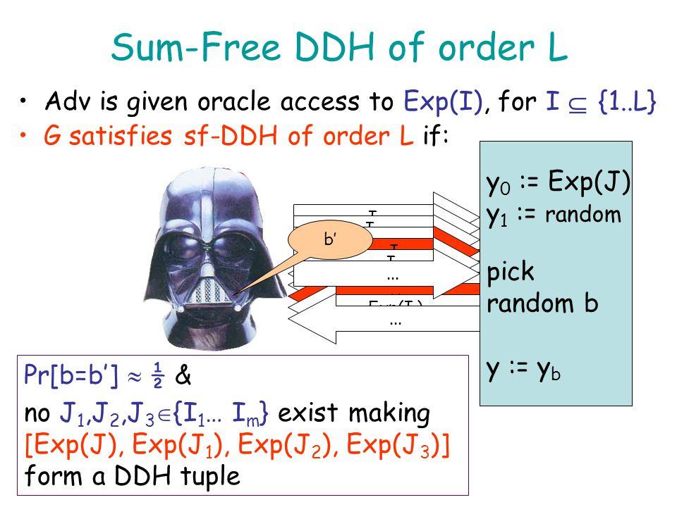 Option 2: Use Encoding [Dod03] As before, use encoding C: {0,1} k -> {0,1} L and NR C g,a[1],…,a[L] (x[1],…,x[k]) = Exp(1 C(x) )As before, use encodin