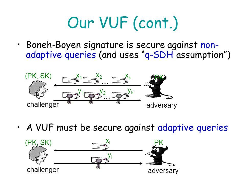 Simple VUF [DY05, BB04] Start from Boneh-Boyen signature [BB04] Algorithm Gen(1 k ): Pick s 2 R Z p *.The secret key is SK = s. The public key is PK =