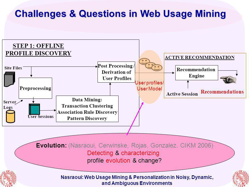Nasraoui: Web Usage Mining & Personalization in Noisy, Dynamic, and Ambiguous Environments Challenges & Questions in Web Usage Mining Recommendations