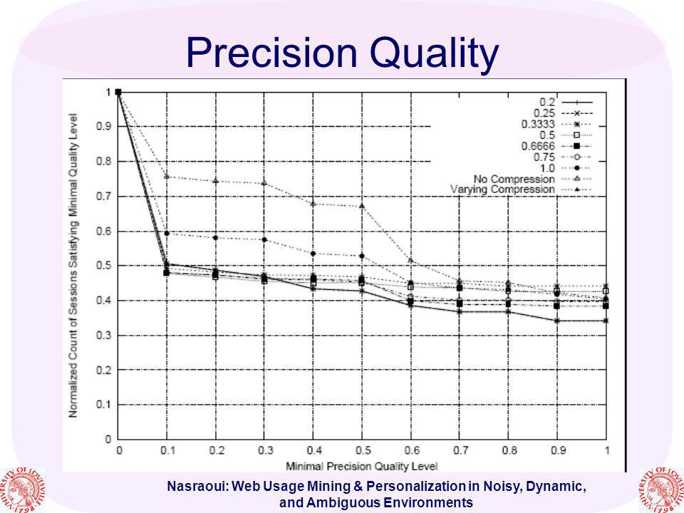 Nasraoui: Web Usage Mining & Personalization in Noisy, Dynamic, and Ambiguous Environments Precision Quality