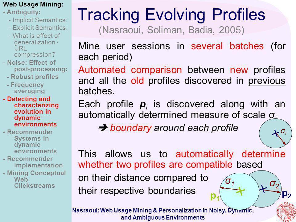 Nasraoui: Web Usage Mining & Personalization in Noisy, Dynamic, and Ambiguous Environments Tracking Evolving Profiles (Nasraoui, Soliman, Badia, 2005)