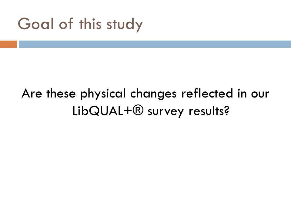 Goal of this study Are these physical changes reflected in our LibQUAL+® survey results