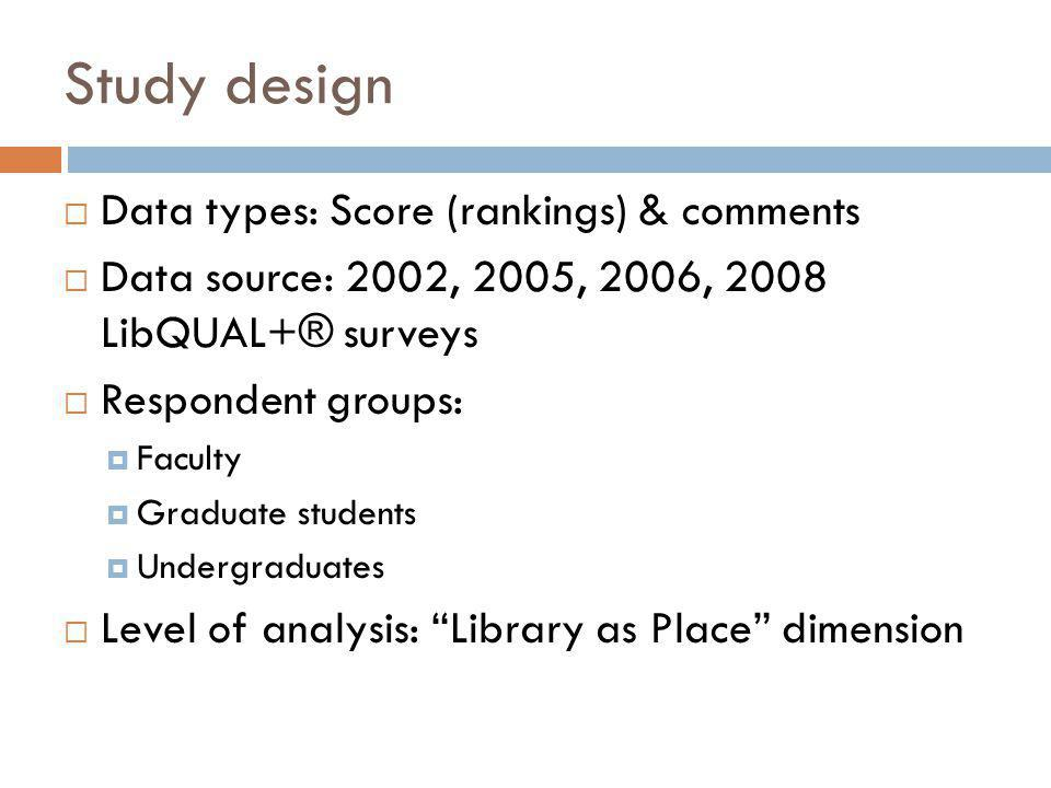 Study design Data types: Score (rankings) & comments Data source: 2002, 2005, 2006, 2008 LibQUAL+® surveys Respondent groups: Faculty Graduate students Undergraduates Level of analysis: Library as Place dimension