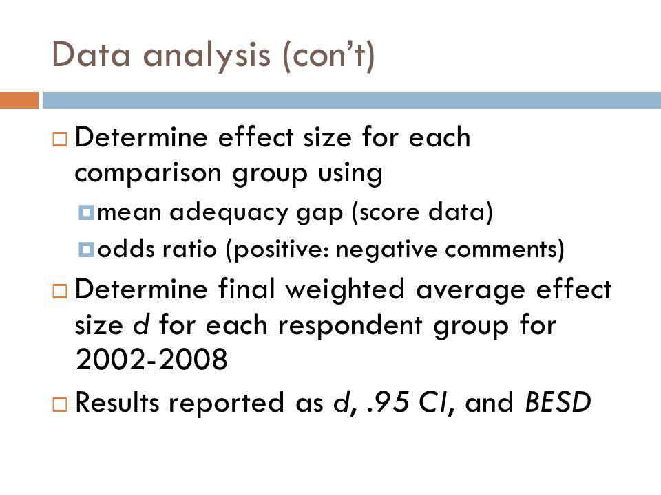 Data analysis (cont) Determine effect size for each comparison group using mean adequacy gap (score data) odds ratio (positive: negative comments) Determine final weighted average effect size d for each respondent group for 2002-2008 Results reported as d,.95 CI, and BESD