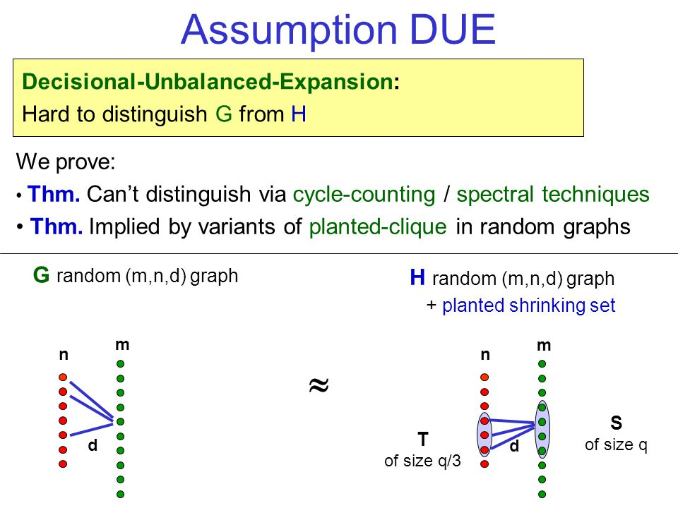 Assumption DUE Decisional-Unbalanced-Expansion: Hard to distinguish G from H G random (m,n,d) graph H random (m,n,d) graph + planted shrinking set S of size q n d m n d m We prove: Thm.