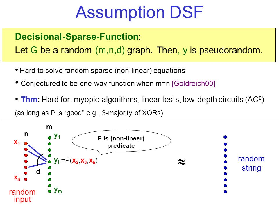Decisional-Sparse-Function: Let G be a random (m,n,d) graph.
