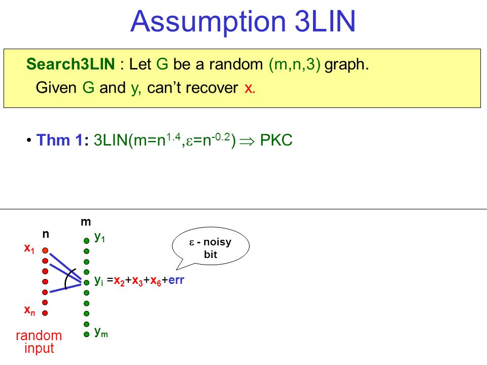 Search3LIN : Let G be a random (m,n,3) graph.