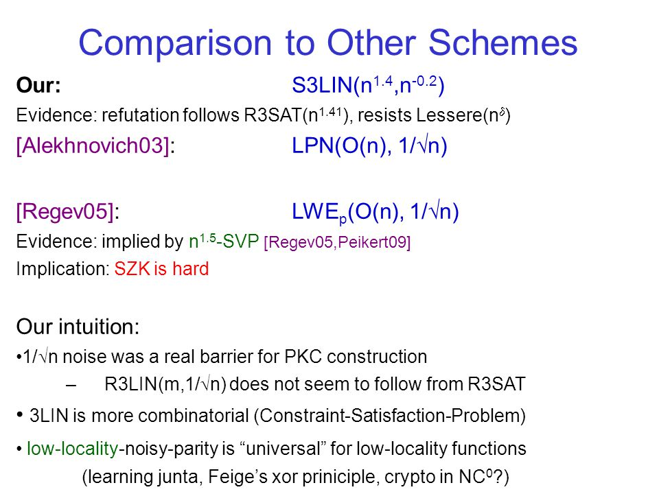 Comparison to Other Schemes Our: S3LIN(n 1.4,n -0.2 ) Evidence: refutation follows R3SAT(n 1.41 ), resists Lessere(n ) [Alekhnovich03]: LPN(O(n), 1/ n) [Regev05]: LWE p (O(n), 1/ n) Evidence: implied by n 1.5 -SVP [Regev05,Peikert09] Implication: SZK is hard Our intuition: 1/ n noise was a real barrier for PKC construction –R3LIN(m,1/ n) does not seem to follow from R3SAT 3LIN is more combinatorial (Constraint-Satisfaction-Problem) low-locality-noisy-parity is universal for low-locality functions (learning junta, Feiges xor priniciple, crypto in NC 0 ?)