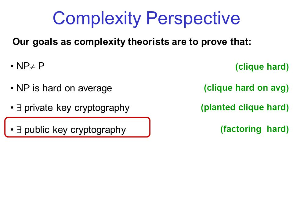 Complexity Perspective Our goals as complexity theorists are to prove that: NP P NP is hard on average one-way functions public key cryptography (clique hard) (clique hard on avg) (planted clique hard) (factoring hard)