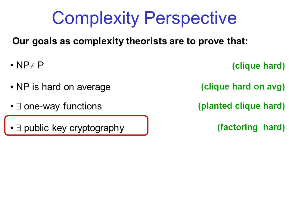 Complexity Perspective Our goals as complexity theorists are to prove that: NP P one-way functions public key cryptography (clique hard) (planted clique hard) (factoring hard)