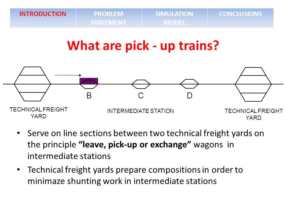 INTRODUCTIONPROBLEM STATEMENT SIMULATION MODEL CONCLUSIONS TRAIN INTERMEDIATE STATION B C D TECHNICAL FREIGHT YARD What are pick - up trains? Serve on