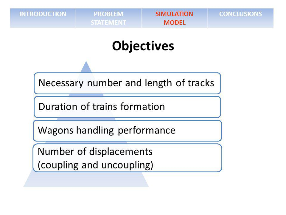 INTRODUCTIONPROBLEM STATEMENT SIMULATION MODEL CONCLUSIONS Objectives Necessary number and length of tracksDuration of trains formationWagons handling