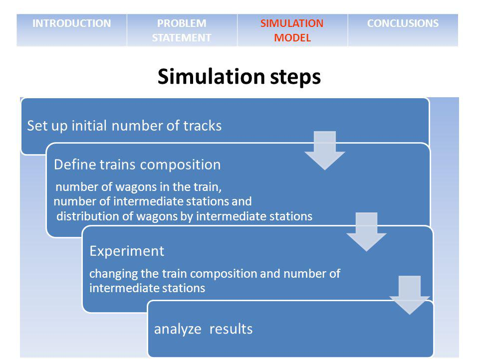 INTRODUCTIONPROBLEM STATEMENT SIMULATION MODEL CONCLUSIONS Simulation steps Set up initial number of tracks Define trains composition number of wagons