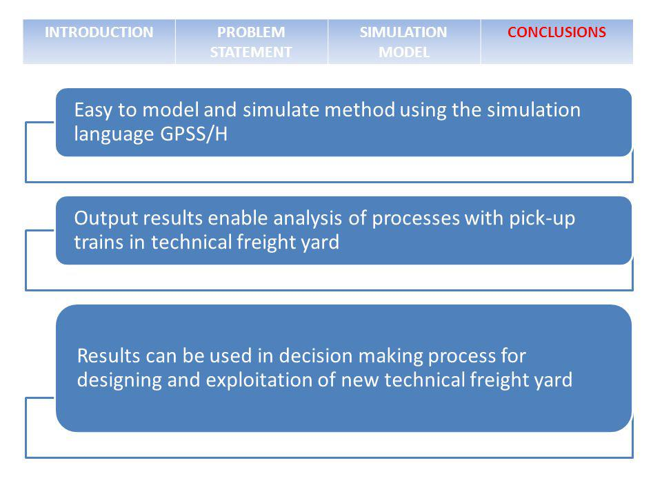 INTRODUCTIONPROBLEM STATEMENT SIMULATION MODEL CONCLUSIONS Easy to model and simulate method using the simulation language GPSS/H Output results enabl