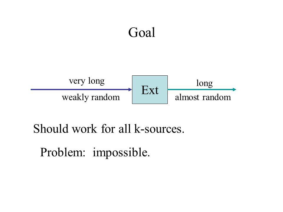 Solution: Extractor [Nisan-Z] Ext very long weakly random long almost random short truly random