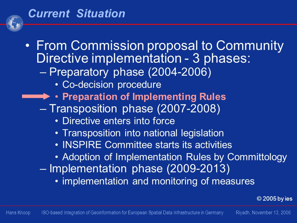 Current Situation From Commission proposal to Community Directive implementation - 3 phases: –Preparatory phase (2004-2006) Co-decision procedure Prep