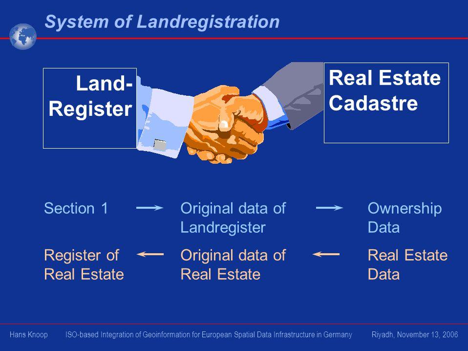 Land- Register Real Estate Cadastre Original data of Landregister Original data of Real Estate Section 1 Register of Real Estate Ownership Data Real E